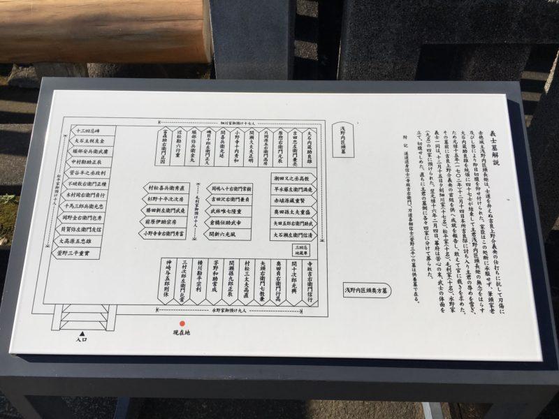 赤穂義士墓地の位置図
