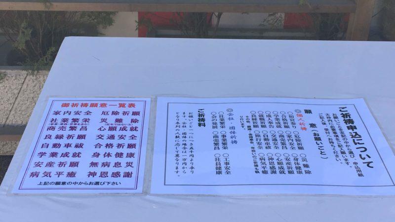 東京大神宮のご利益, ご祈祷の申し込みや料金