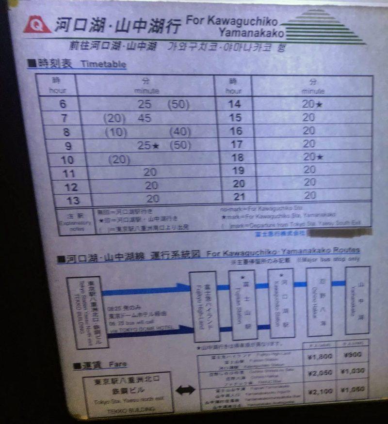 東京駅から河口湖・山中湖行きの時刻表