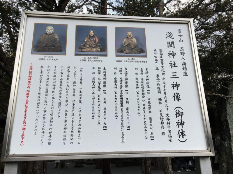忍野八海 浅間神社三神像の説明書き